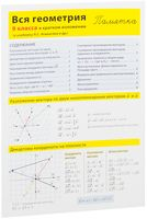 Вся геометрия 9 класса в кратком изложении. Памятка