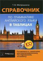 Справочник по грамматике английского языка в таблицах