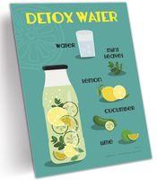 "Открытка ""Detox water"" (арт. 1314)"