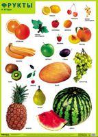 Развивающие плакаты. Фрукты и ягоды