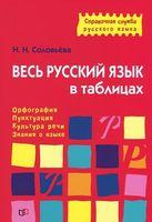 Весь русский язык в таблицах